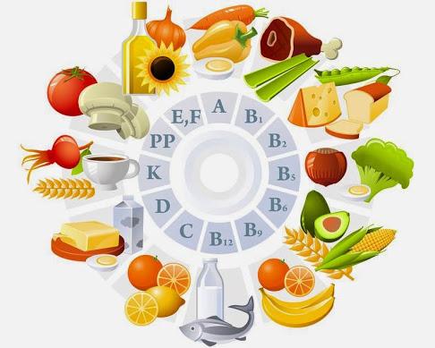 Витамины и продукты, в которых они содержатся