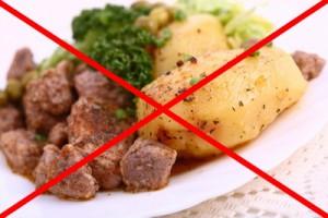 Перечень запрещенных продуктов при диете