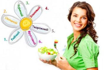 популярная диета шесть лепестков