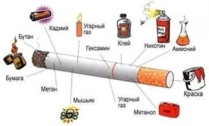 Курение - причина лейкоза