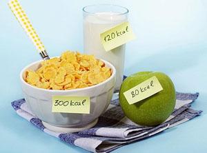 Как похудеть дома по диете Борменталя