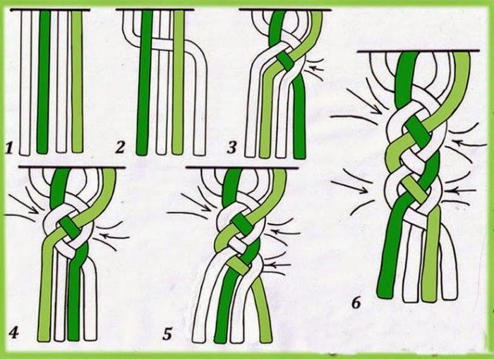 Как правильно заплести косичку из четырех прядей