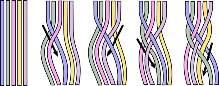 Плетение косы из пяти прядей