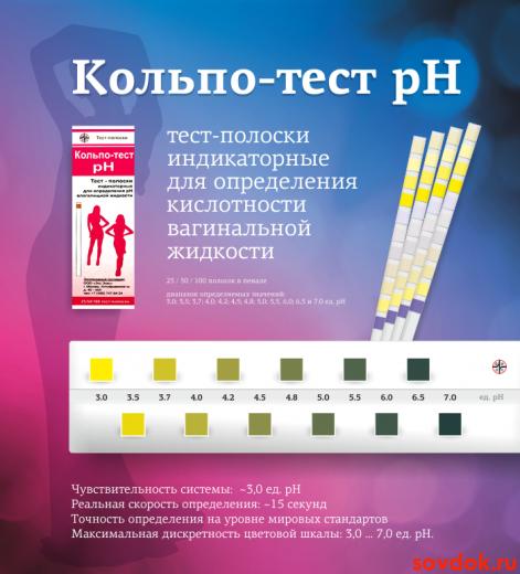 Кольпотест pH