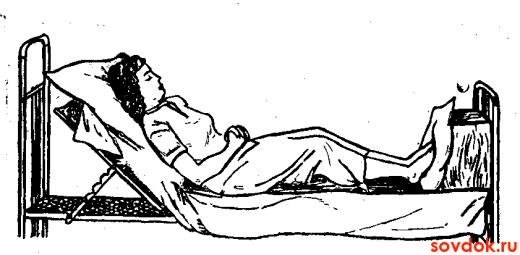 Правильное положение при одышке