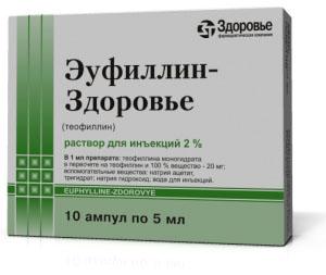 Применение эуфиллина