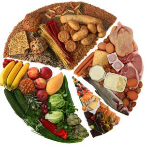 Эффективный выбор продуктов для диеты