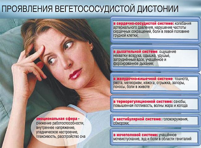 всд симптомы