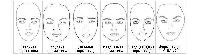 Выбор формы бровей в зависимости от типа лица